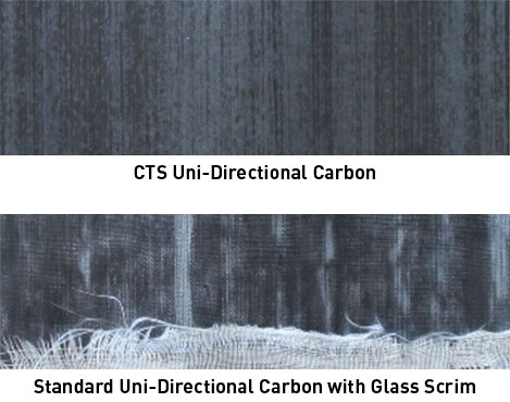 CTS Uni-Directional Carbon versus Carbon with Glass Scrim